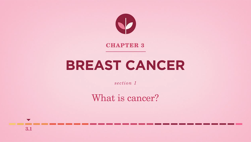 Chapter 3: Breast Cancer